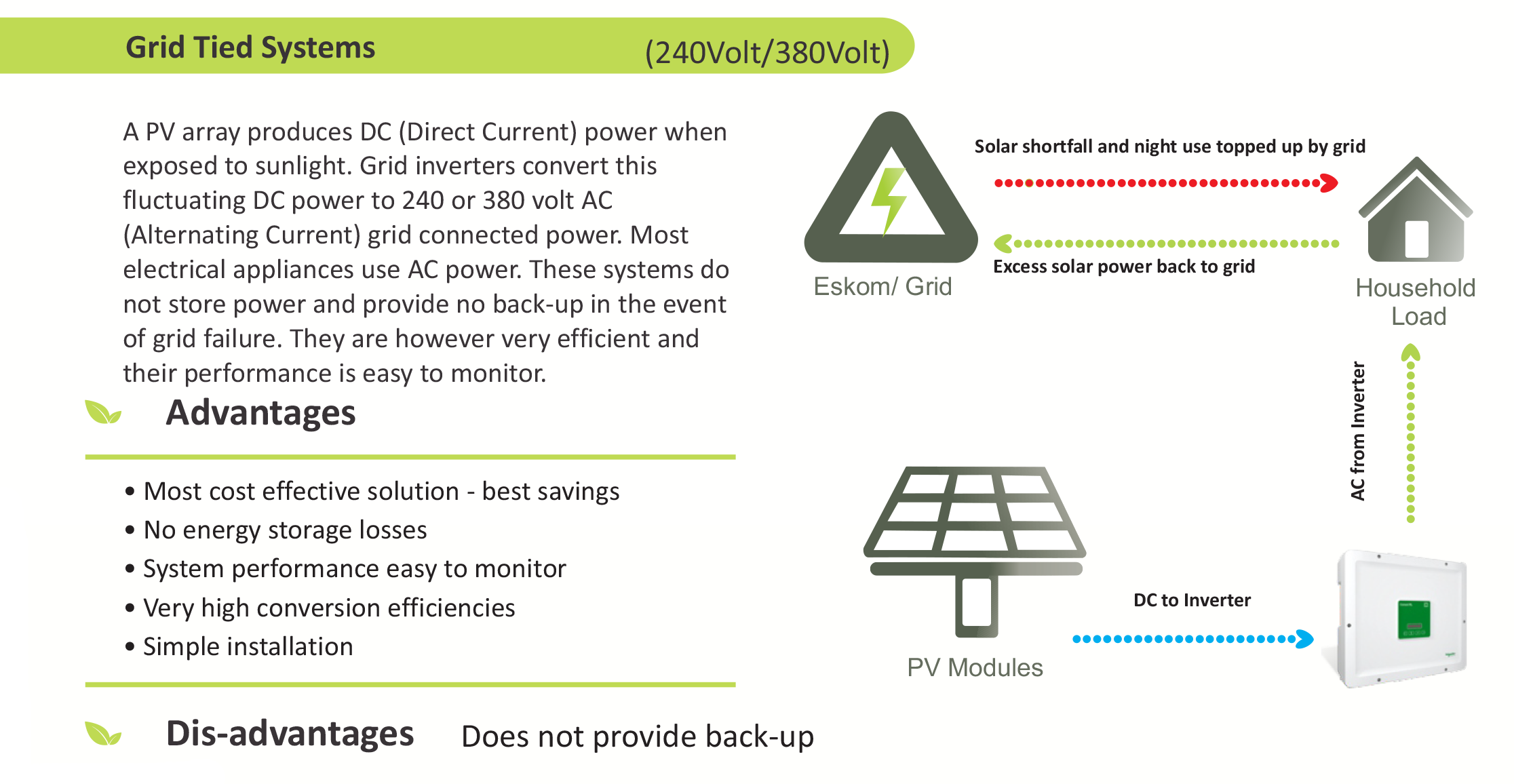 Solar Photovoltaic Pv Solutions One Energy